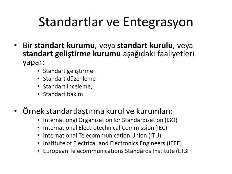 Standartlar ve Entegrasyon