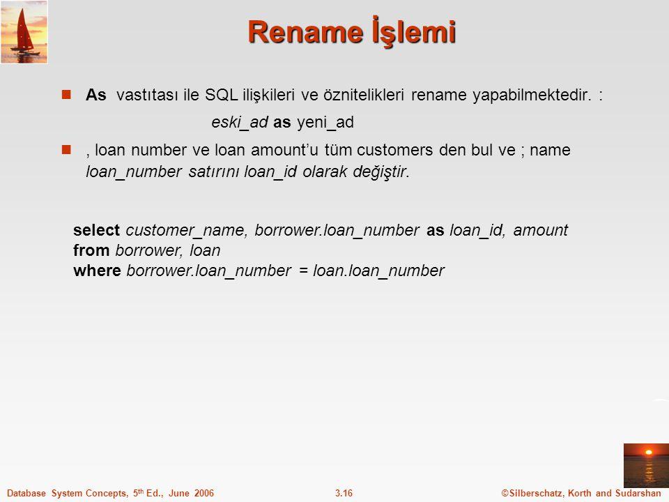 Rename İşlemi As vastıtası ile SQL ilişkileri ve öznitelikleri rename yapabilmektedir. : eski_ad as yeni_ad.