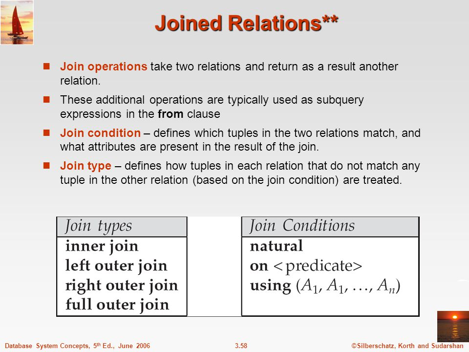 Joined Relations** Join operations take two relations and return as a result another relation.