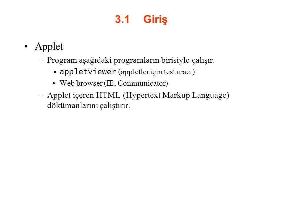 3.1 Giriş Applet Program aşağıdaki programların birisiyle çalışır.