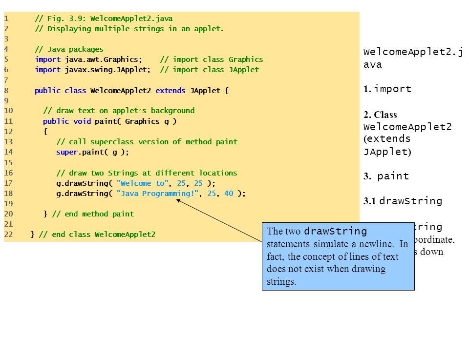 1 // Fig. 3.9: WelcomeApplet2.java