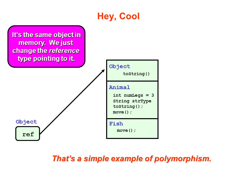 Hey, Cool That's a simple example of polymorphism.