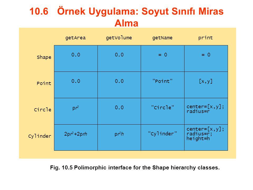 10.6 Örnek Uygulama: Soyut Sınıfı Miras Alma