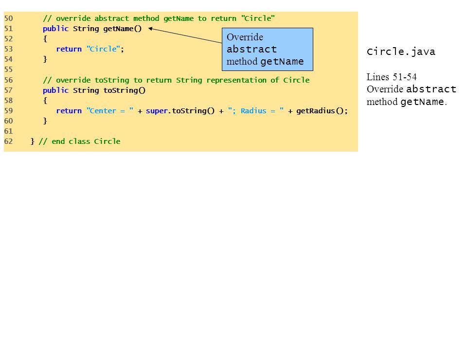 Circle.java Lines 51-54 Override abstract method getName.