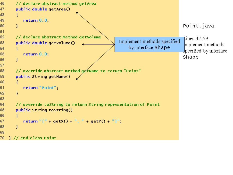 Point.java Lines Implement methods specified by interface Shape