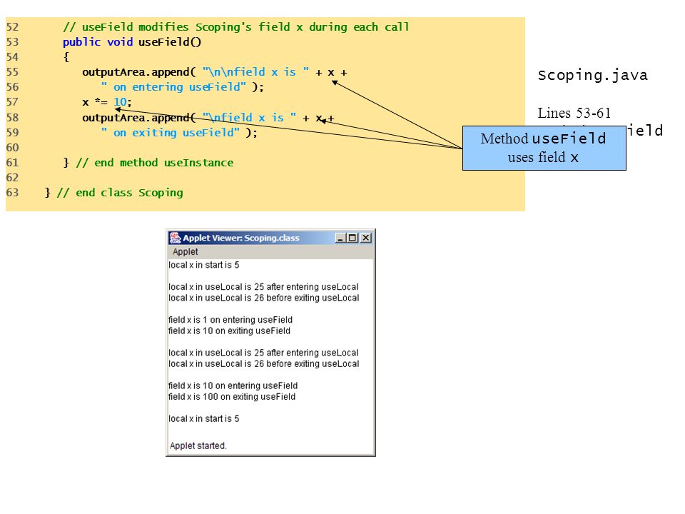 Scoping.java Lines 53-61 Method useField uses field x
