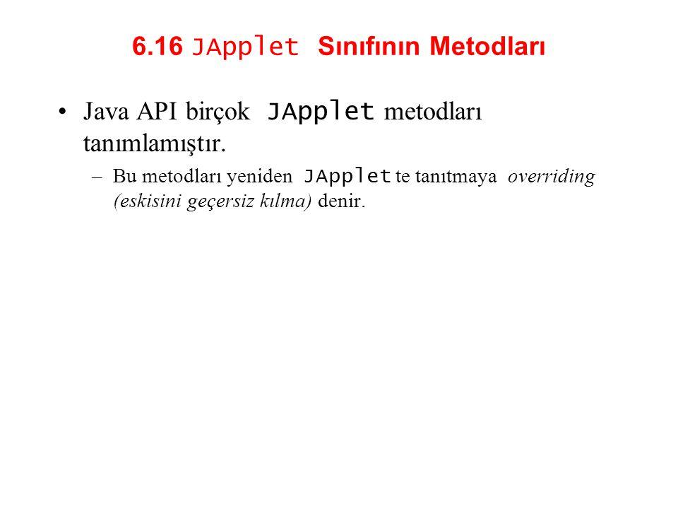 6.16 JApplet Sınıfının Metodları