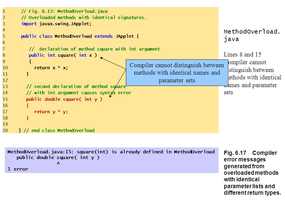 1 // Fig. 6.13: MethodOverload.java