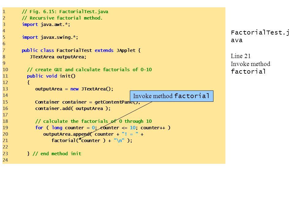 FactorialTest.java Line 21 Invoke method factorial