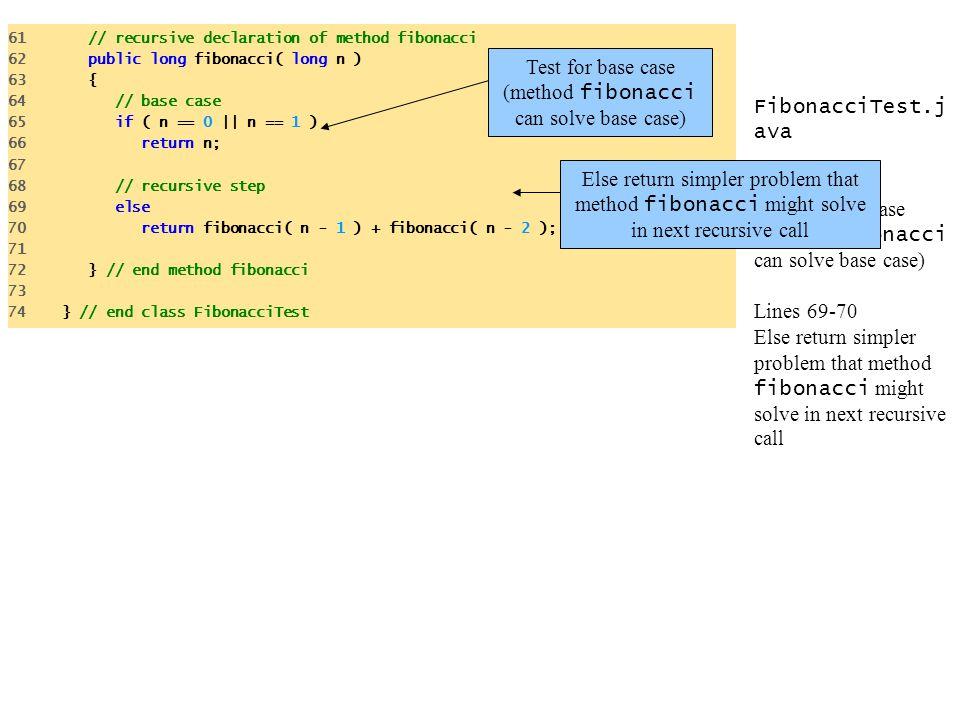 Test for base case (method fibonacci can solve base case)