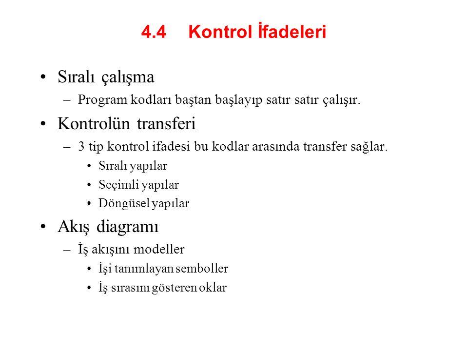 4.4 Kontrol İfadeleri Sıralı çalışma Kontrolün transferi Akış diagramı