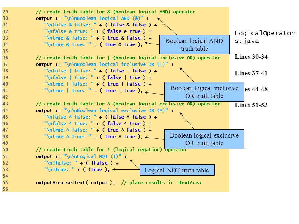 LogicalOperators.java Lines 30-34 Lines 37-41 Lines 44-48 Lines 51-53