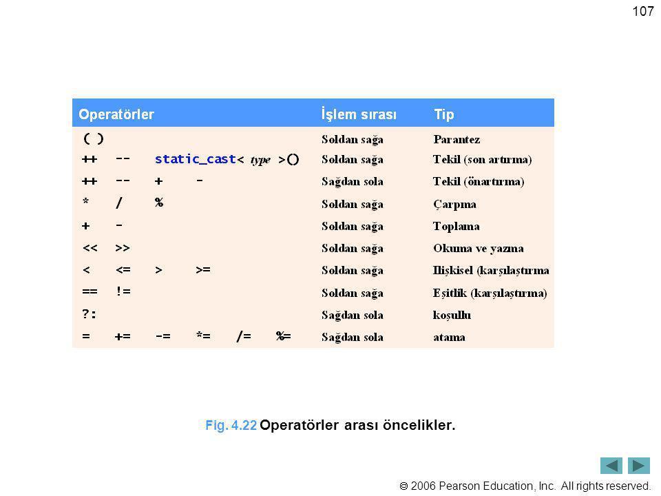 Fig. 4.22 Operatörler arası öncelikler.