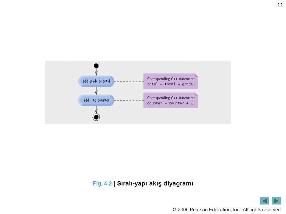 Fig. 4.2 | Sıralı-yapı akış diyagramı