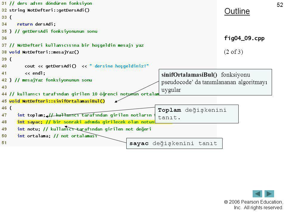Outline fig04_09.cpp. (2 of 3) sinifOrtalamasiBul() fonksiyonu pseudocode' da tanımlananan algoritmayı uygular.