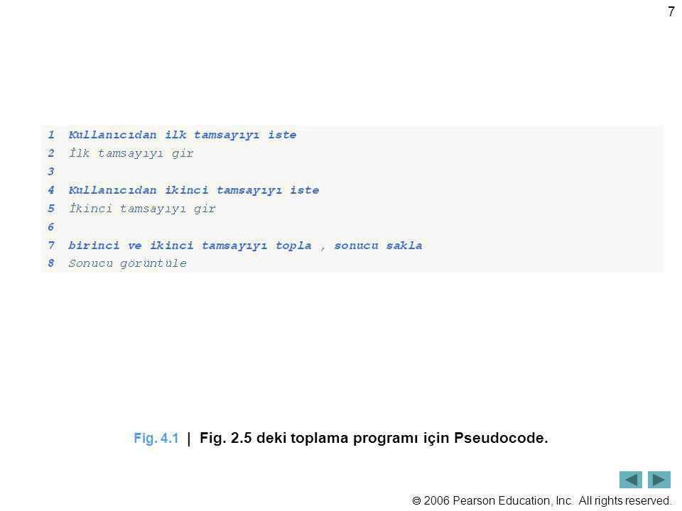Fig. 4.1 | Fig. 2.5 deki toplama programı için Pseudocode.