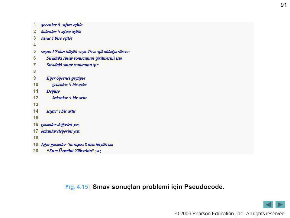 Fig. 4.15 | Sınav sonuçları problemi için Pseudocode.