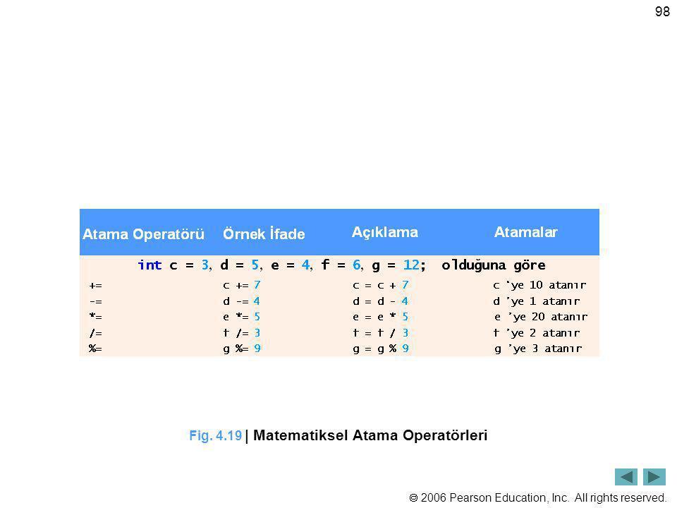Fig. 4.19 | Matematiksel Atama Operatörleri