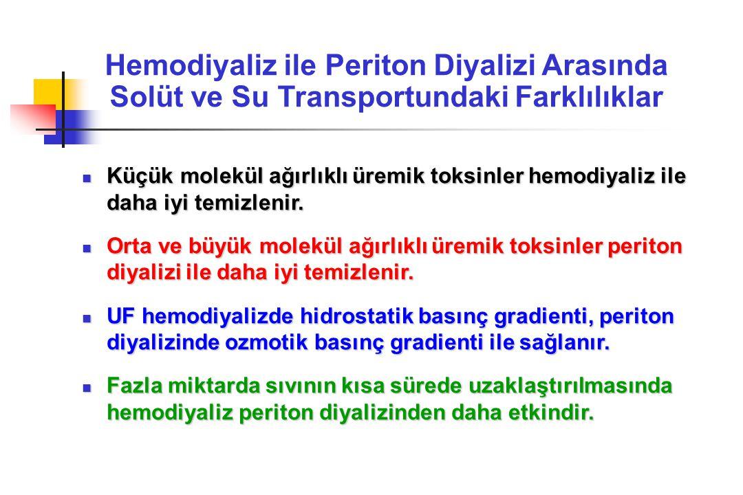 Hemodiyaliz ile Periton Diyalizi Arasında Solüt ve Su Transportundaki Farklılıklar