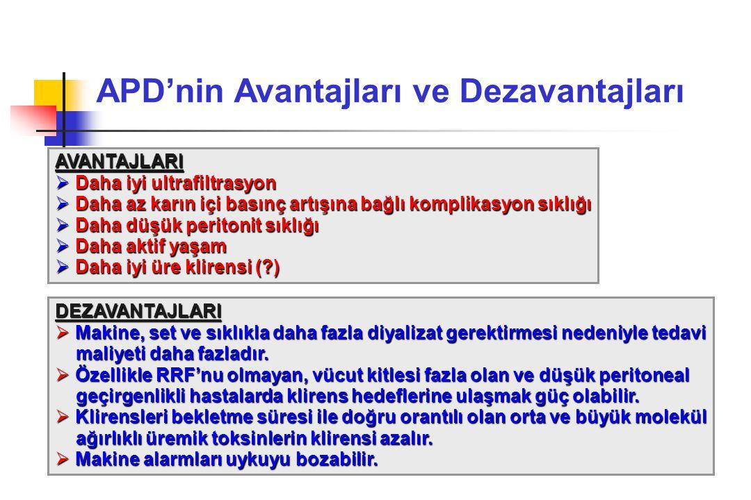 APD'nin Avantajları ve Dezavantajları