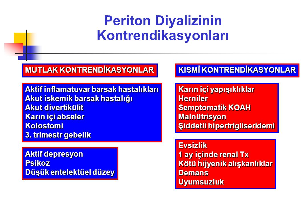 Periton Diyalizinin Kontrendikasyonları