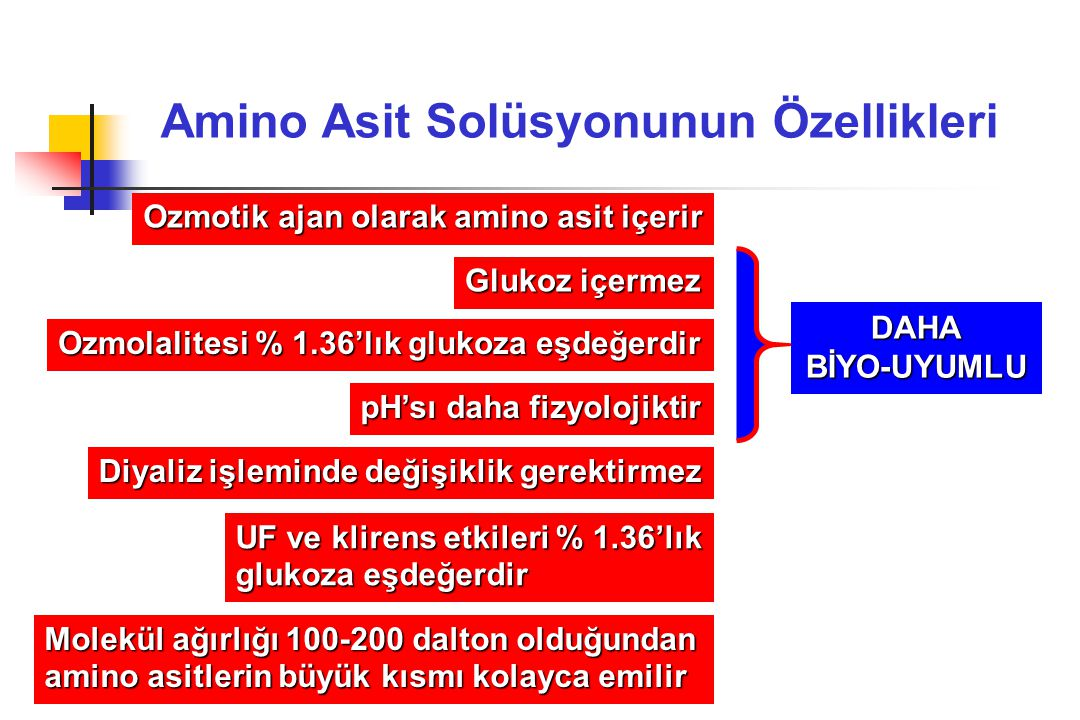 Amino Asit Solüsyonunun Özellikleri