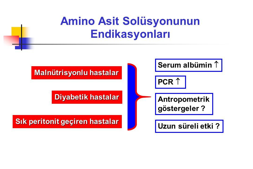 Amino Asit Solüsyonunun Endikasyonları