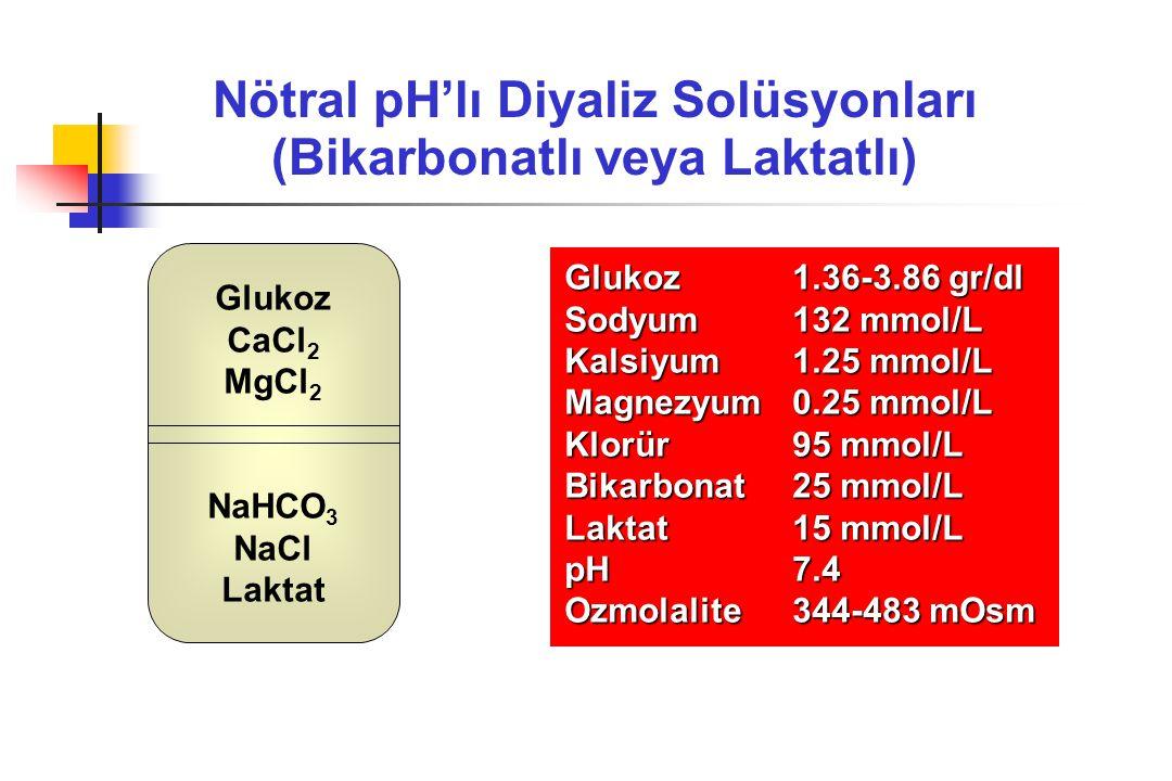 Nötral pH'lı Diyaliz Solüsyonları (Bikarbonatlı veya Laktatlı)
