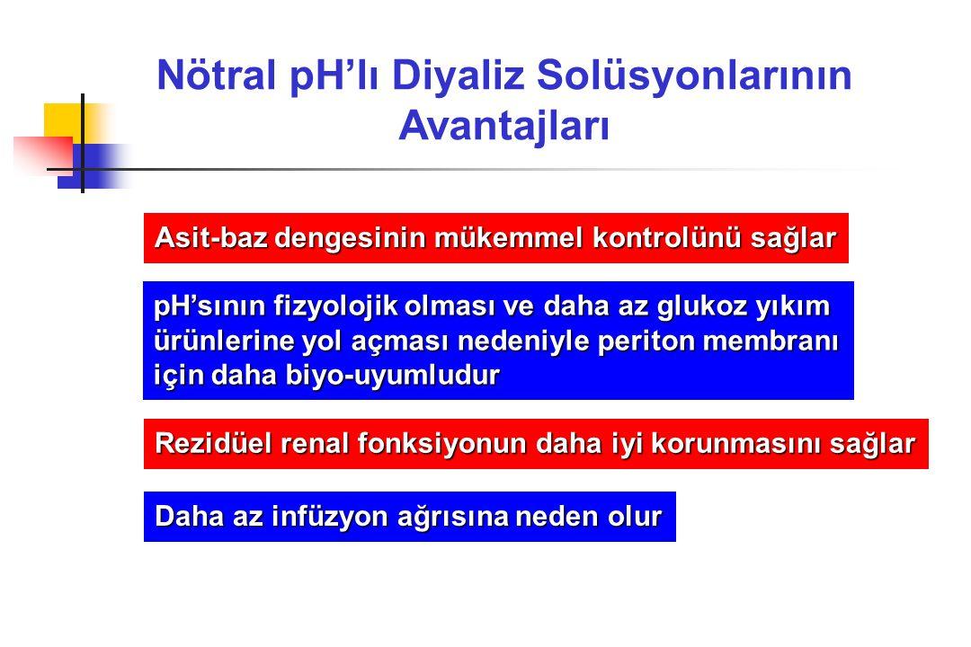 Nötral pH'lı Diyaliz Solüsyonlarının Avantajları