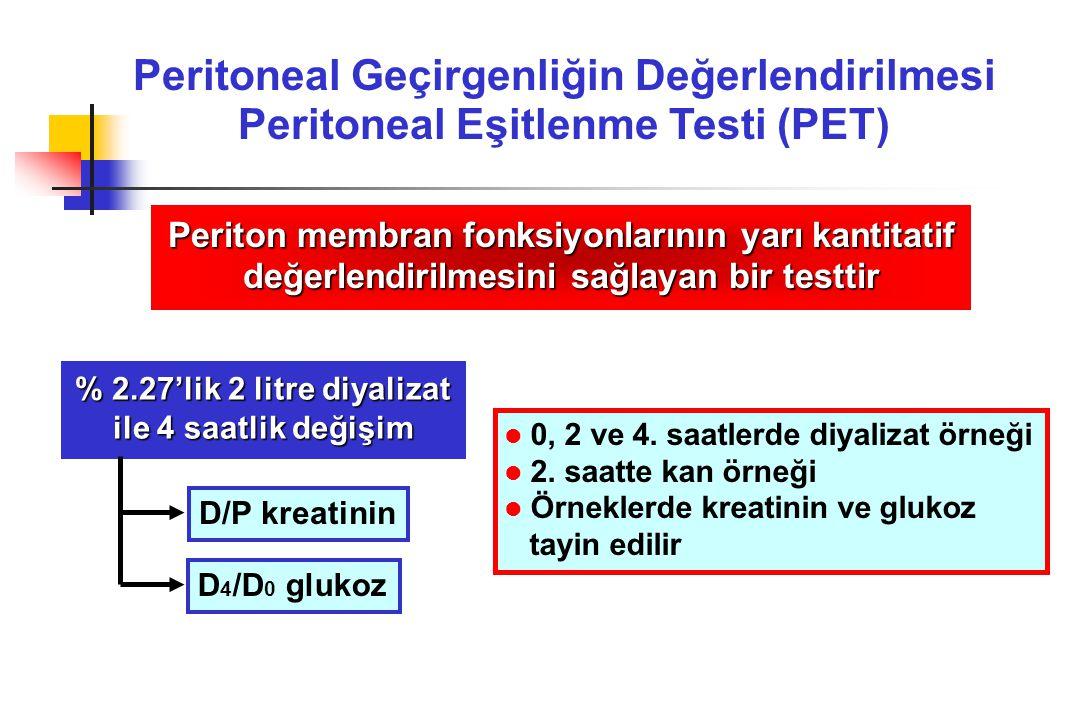 Peritoneal Geçirgenliğin Değerlendirilmesi Peritoneal Eşitlenme Testi (PET)