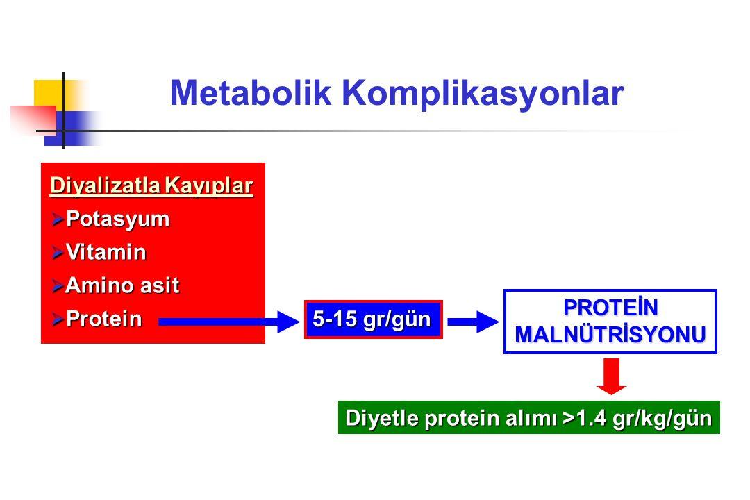 Metabolik Komplikasyonlar