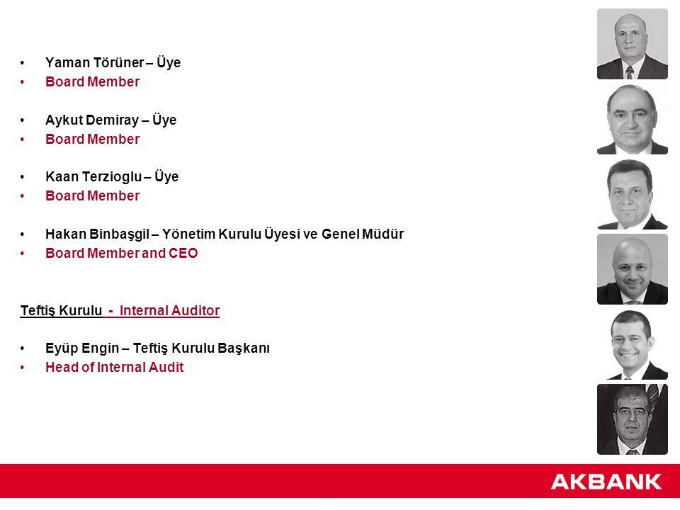 Yaman Törüner – Üye Board Member. Aykut Demiray – Üye. Kaan Terzioglu – Üye. Hakan Binbaşgil – Yönetim Kurulu Üyesi ve Genel Müdür.