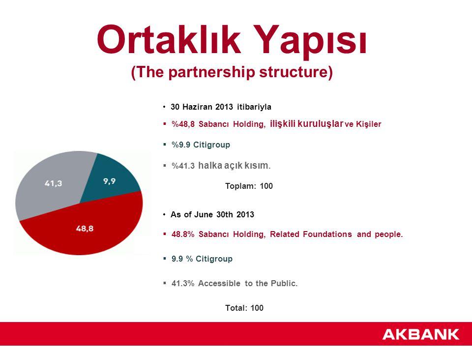 Ortaklık Yapısı (The partnership structure)