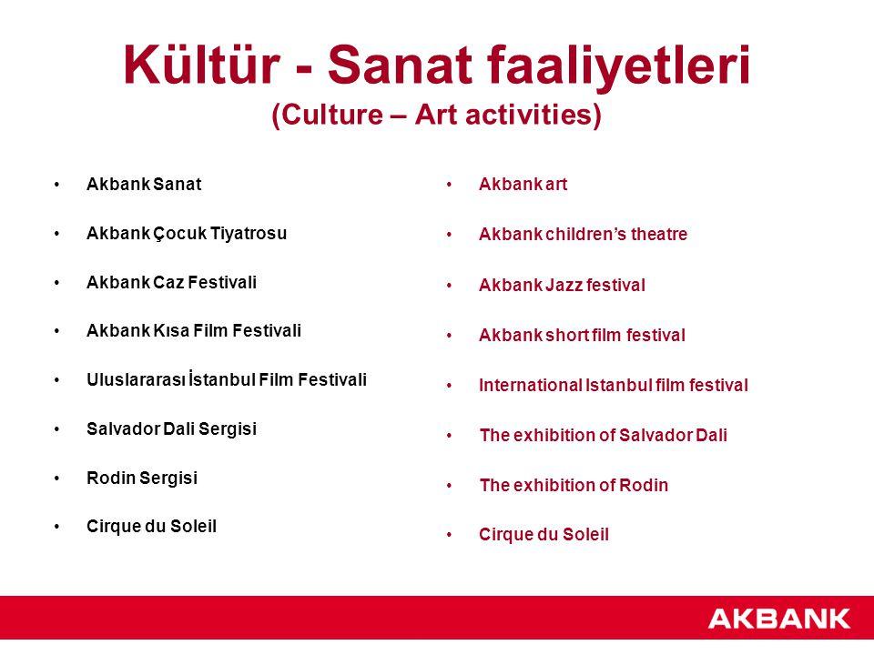 Kültür - Sanat faaliyetleri (Culture – Art activities)