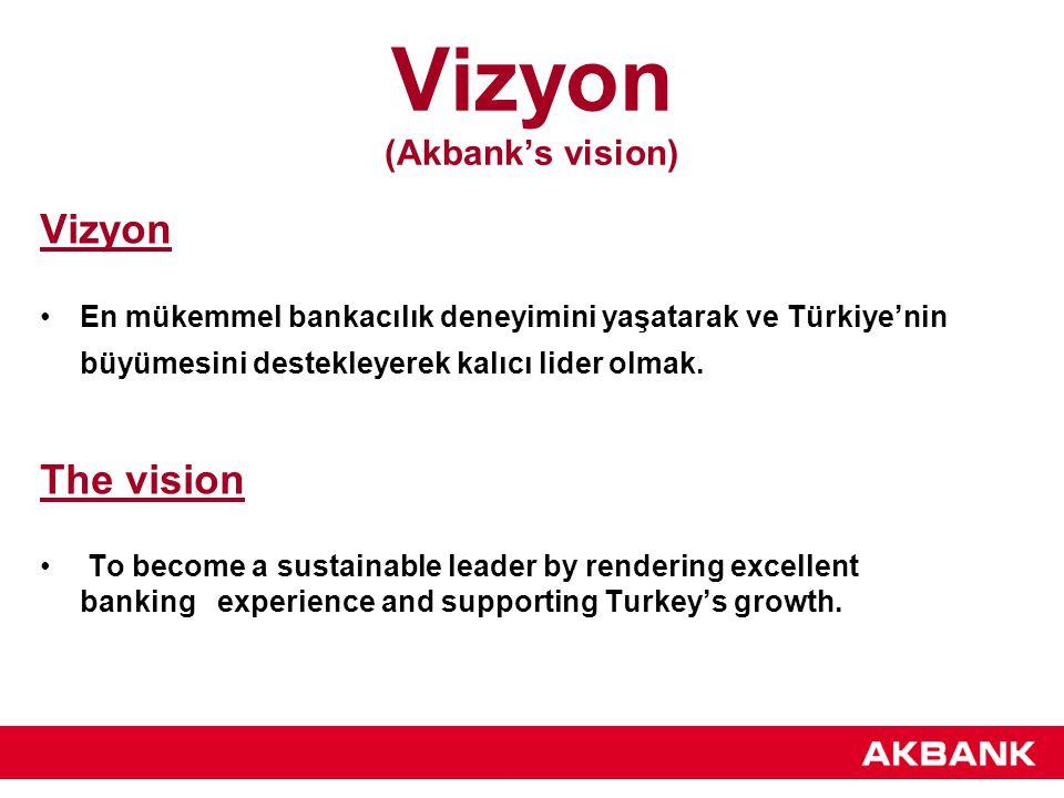 Vizyon (Akbank's vision)