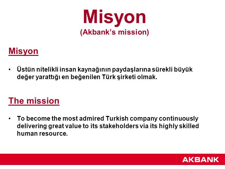 Misyon (Akbank's mission)