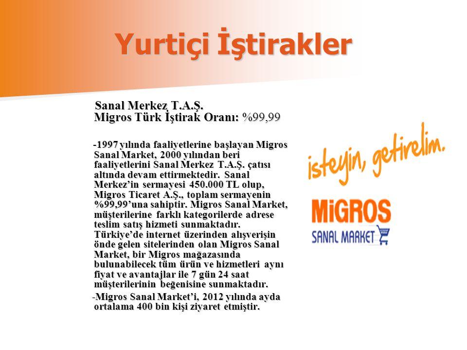 Yurtiçi İştirakler Sanal Merkez T.A.Ş. Migros Türk İştirak Oranı: %99,99.