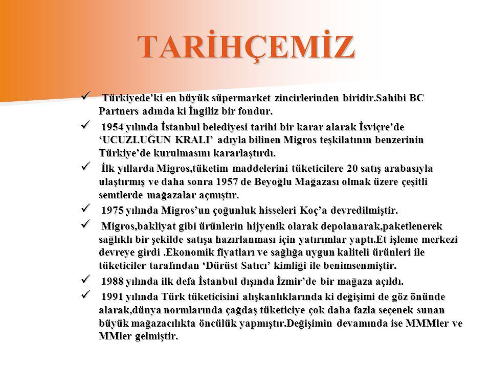 TARİHÇEMİZ Türkiyede'ki en büyük süpermarket zincirlerinden biridir.Sahibi BC Partners adında ki İngiliz bir fondur.