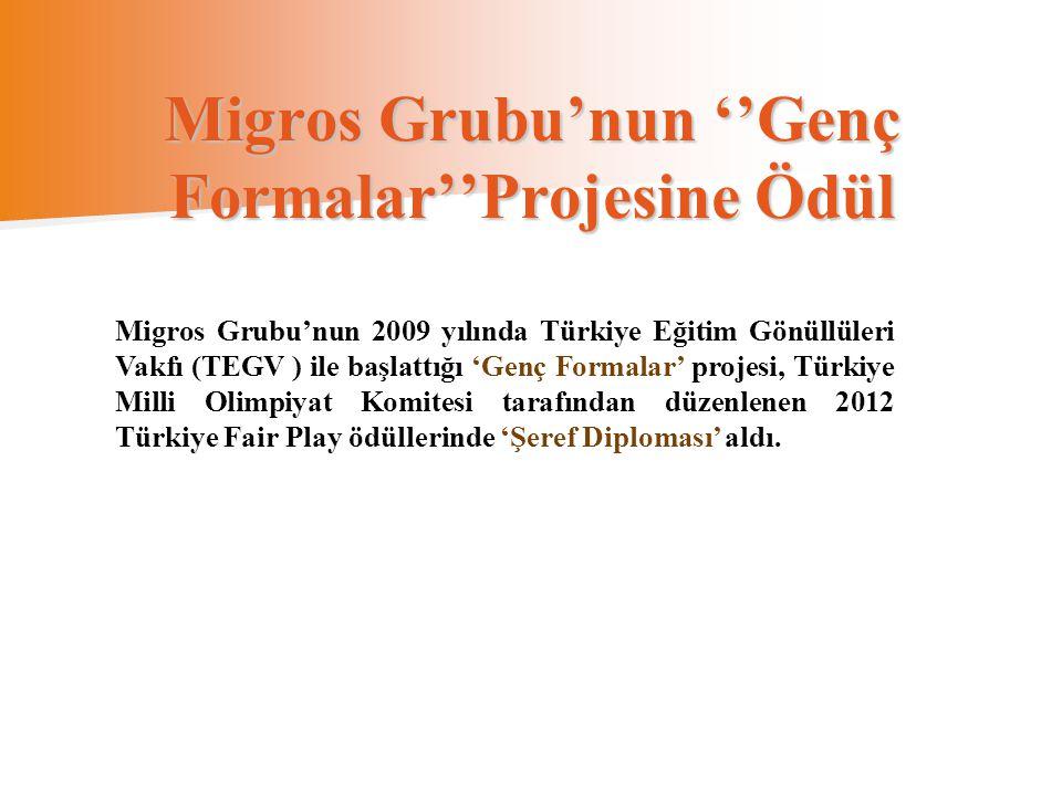 Migros Grubu'nun ''Genç Formalar''Projesine Ödül