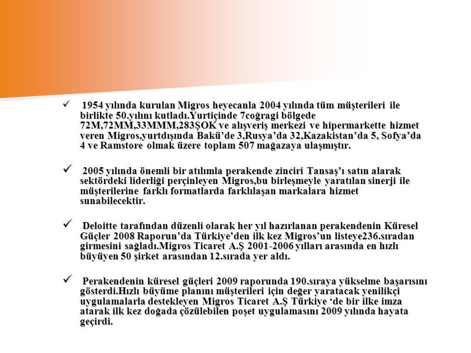 1954 yılında kurulan Migros heyecanla 2004 yılında tüm müşterileri ile birlikte 50.yılını kutladı.Yurtiçinde 7coğragi bölgede 72M,72MM,33MMM,283ŞOK ve alışveriş merkezi ve hipermarkette hizmet veren Migros,yurtdışında Bakü'de 3,Rusya'da 32,Kazakistan'da 5, Sofya'da 4 ve Ramstore olmak üzere toplam 507 mağazaya ulaşmıştır.
