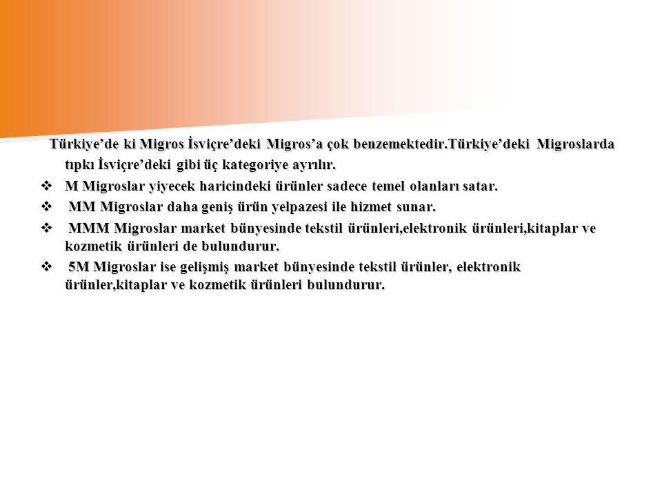 Türkiye'de ki Migros İsviçre'deki Migros'a çok benzemektedir
