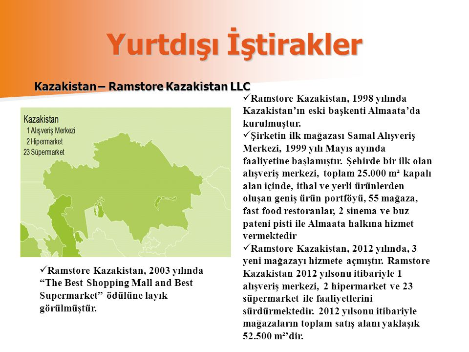 Yurtdışı İştirakler Kazakistan – Ramstore Kazakistan LLC