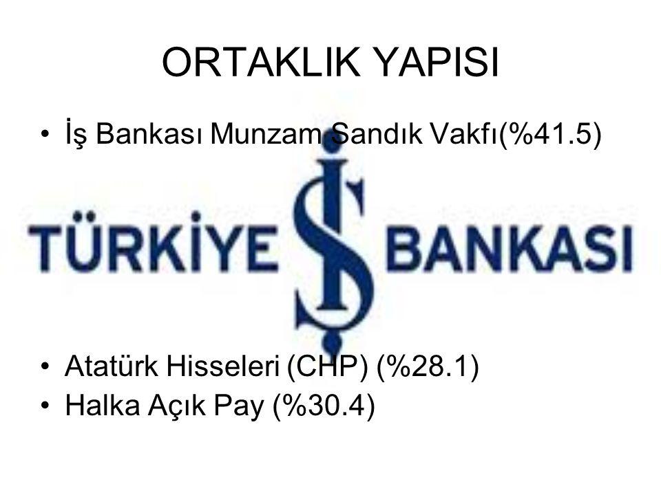 ORTAKLIK YAPISI İş Bankası Munzam Sandık Vakfı(%41.5)