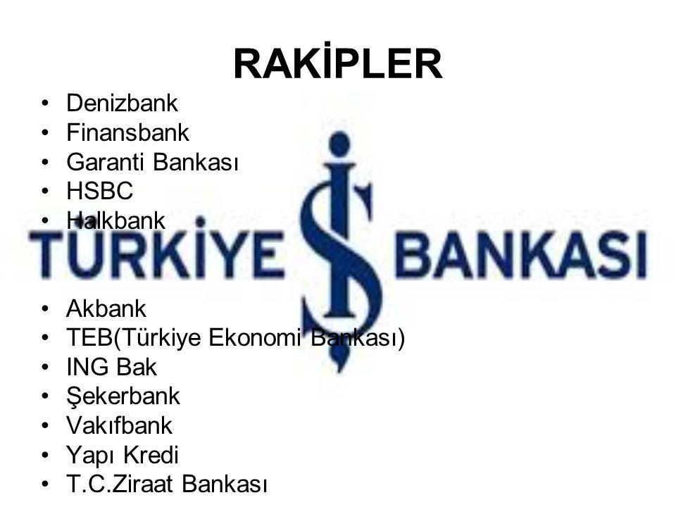 RAKİPLER Denizbank Finansbank Garanti Bankası HSBC Halkbank Akbank