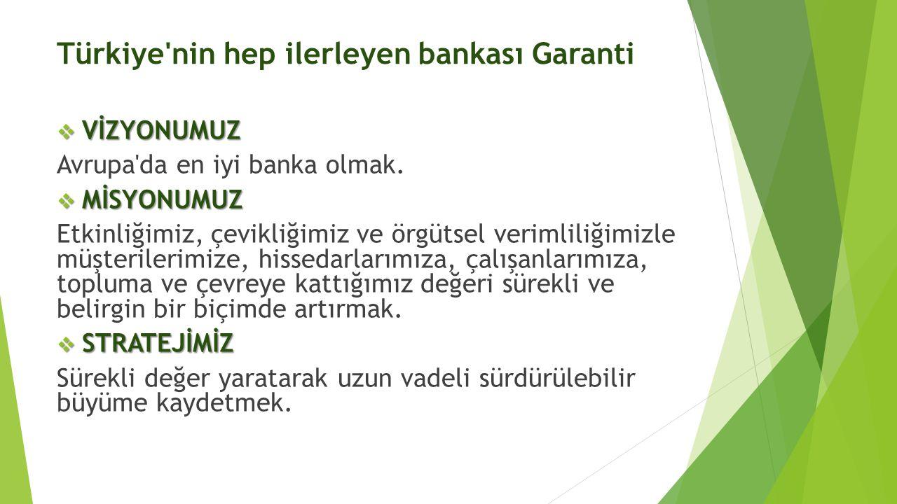 Türkiye nin hep ilerleyen bankası Garanti