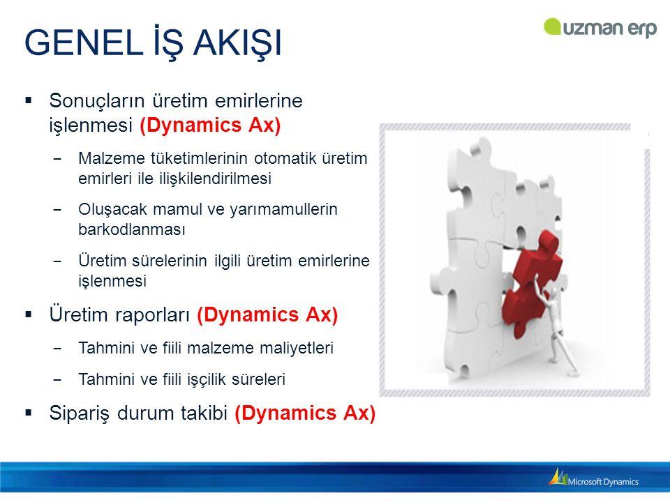GENEL İŞ AKIŞI Sonuçların üretim emirlerine işlenmesi (Dynamics Ax)