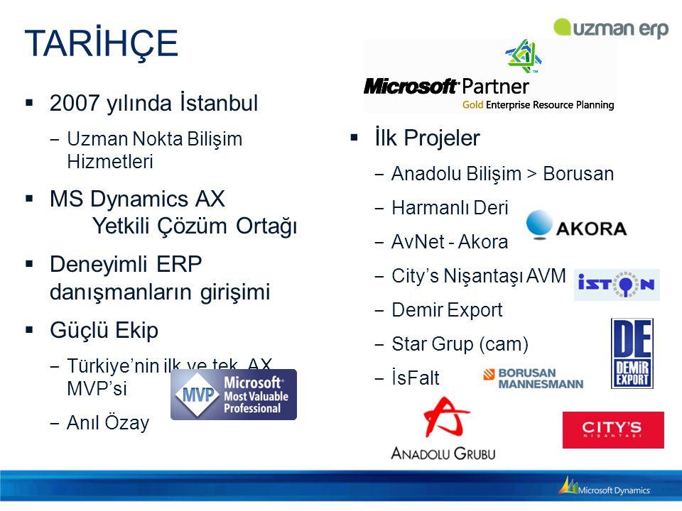 TARİHÇE 2007 yılında İstanbul MS Dynamics AX Yetkili Çözüm Ortağı