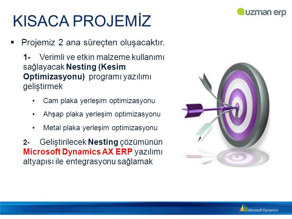 KISACA PROJEMİZ Projemiz 2 ana süreçten oluşacaktır.