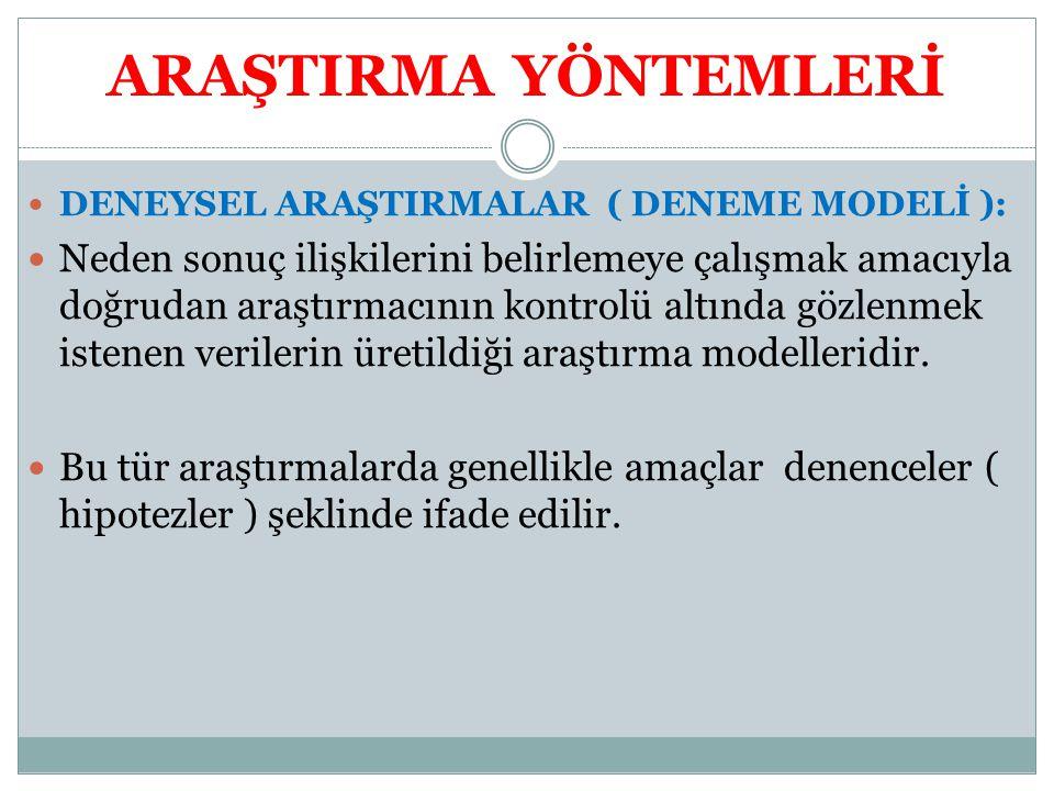 ARAŞTIRMA YÖNTEMLERİ DENEYSEL ARAŞTIRMALAR ( DENEME MODELİ ):