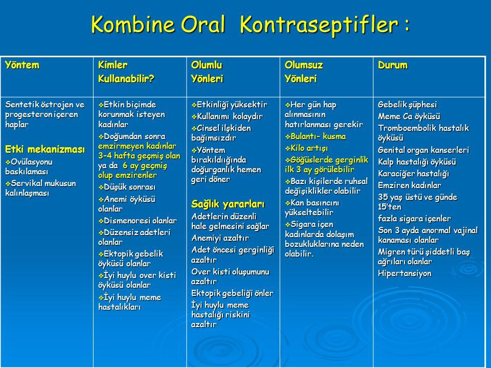 Kombine Oral Kontraseptifler :
